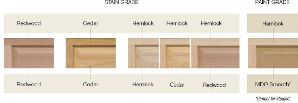 Clopay Wood Garage Door Stile and Panel Options Atlanta